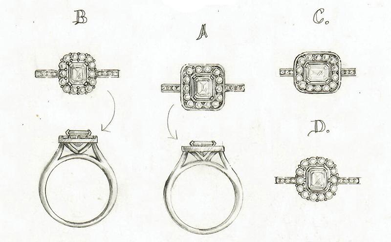 Laings ring